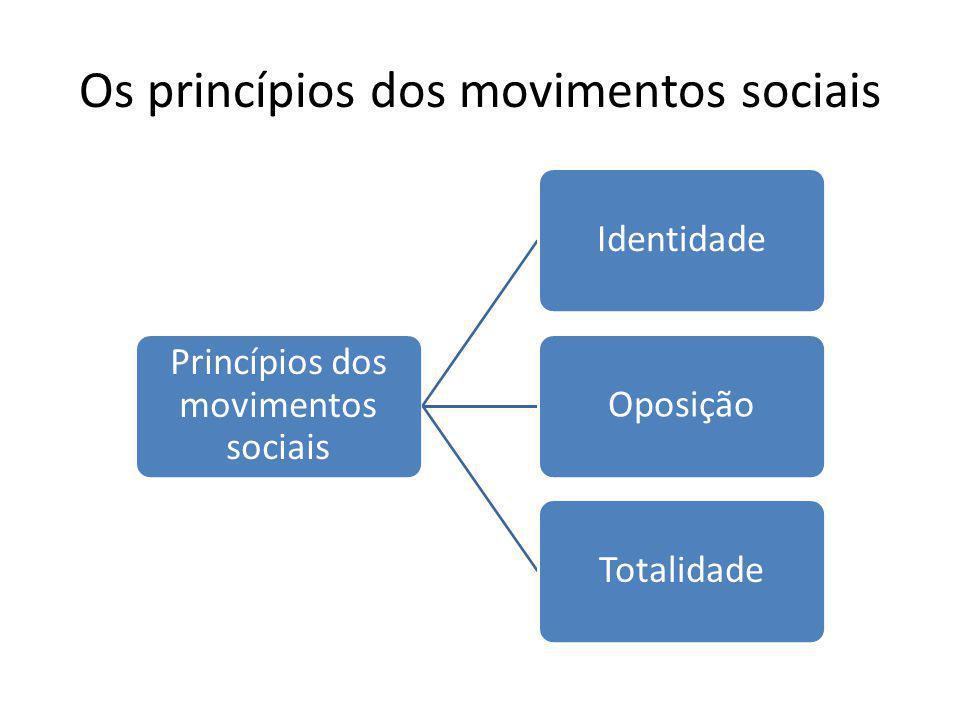Os princípios dos movimentos sociais