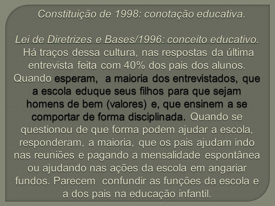 Constituição de 1998: conotação educativa