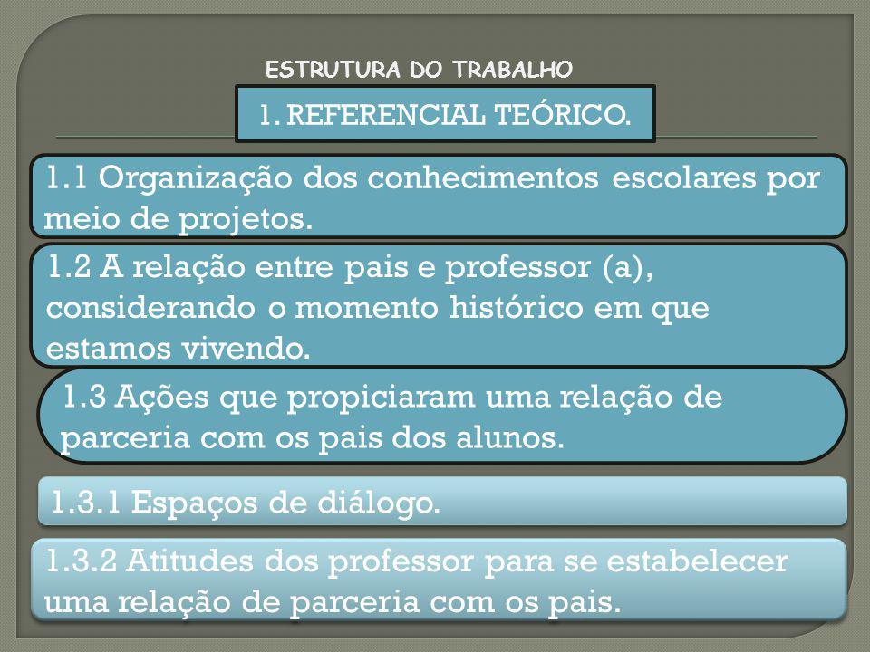 1.1 Organização dos conhecimentos escolares por meio de projetos.