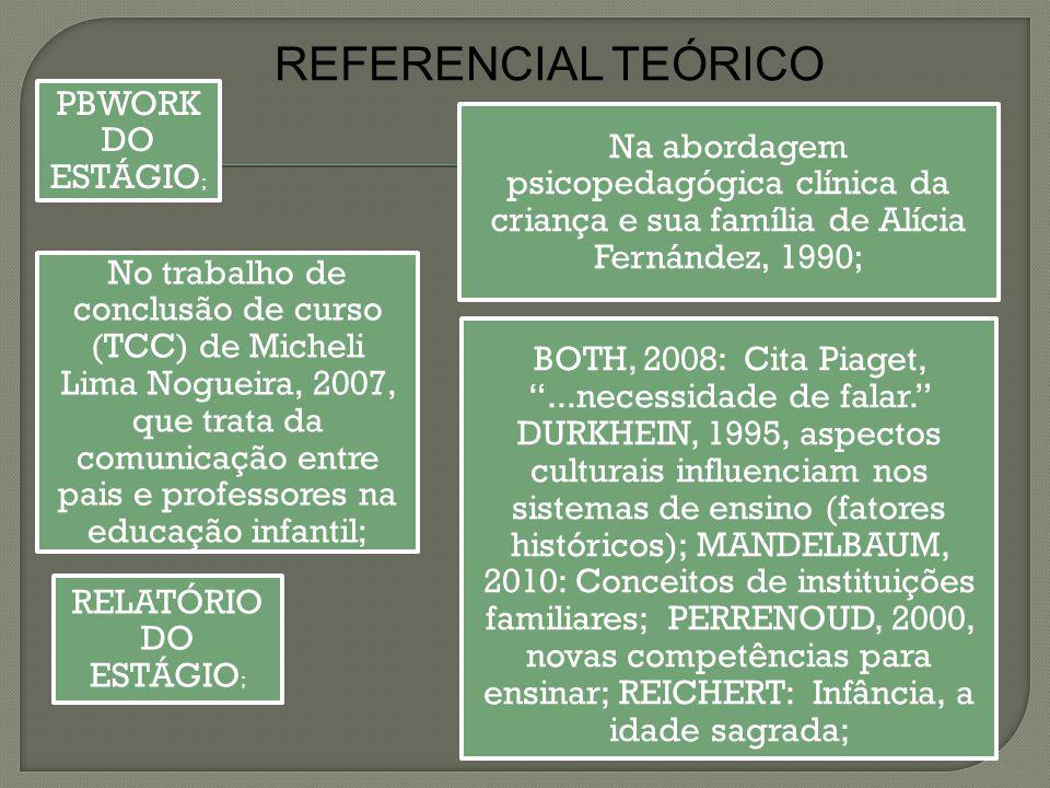 REFERENCIAL TEÓRICO PBWORK DO ESTÁGIO; RELATÓRIO DO ESTÁGIO;