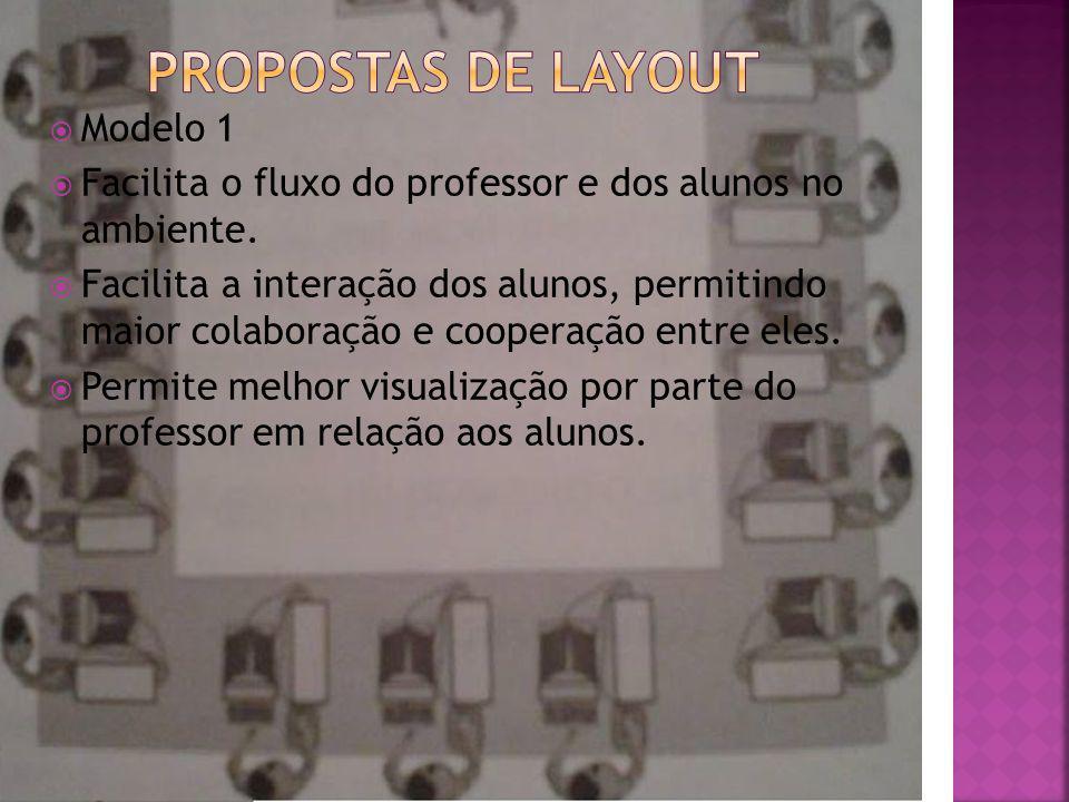 Propostas de layout Modelo 1