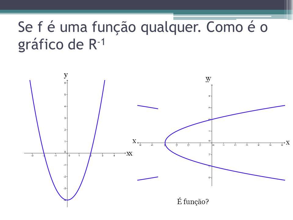 Se f é uma função qualquer. Como é o gráfico de R-1