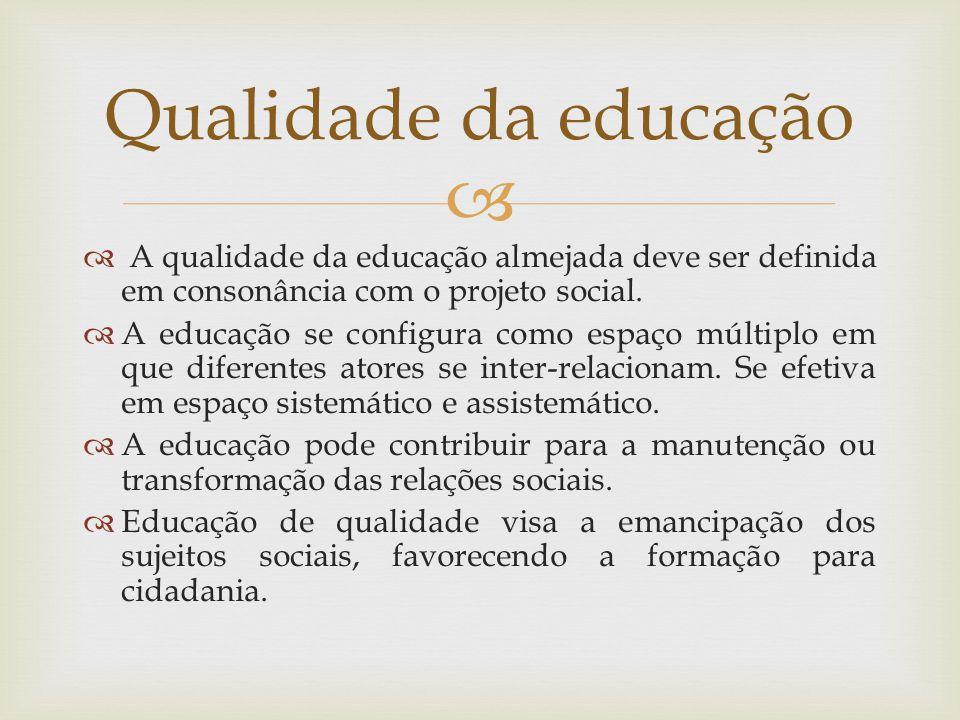 Qualidade da educação A qualidade da educação almejada deve ser definida em consonância com o projeto social.