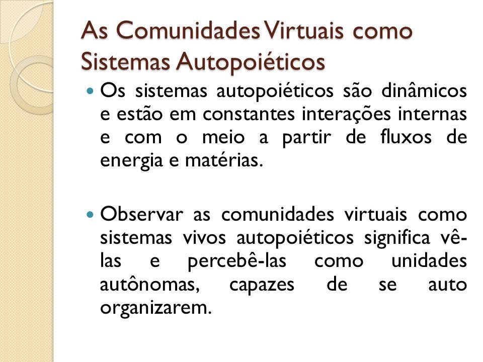 As Comunidades Virtuais como Sistemas Autopoiéticos