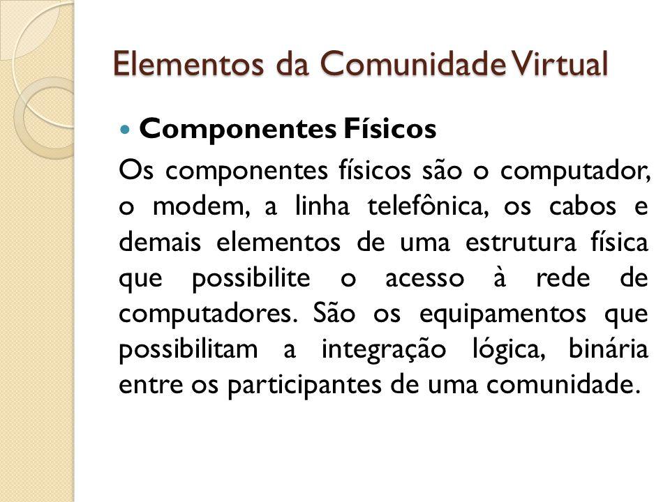 Elementos da Comunidade Virtual