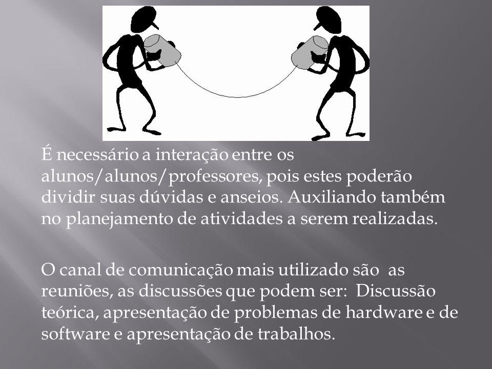 É necessário a interação entre os alunos/alunos/professores, pois estes poderão dividir suas dúvidas e anseios. Auxiliando também no planejamento de atividades a serem realizadas.