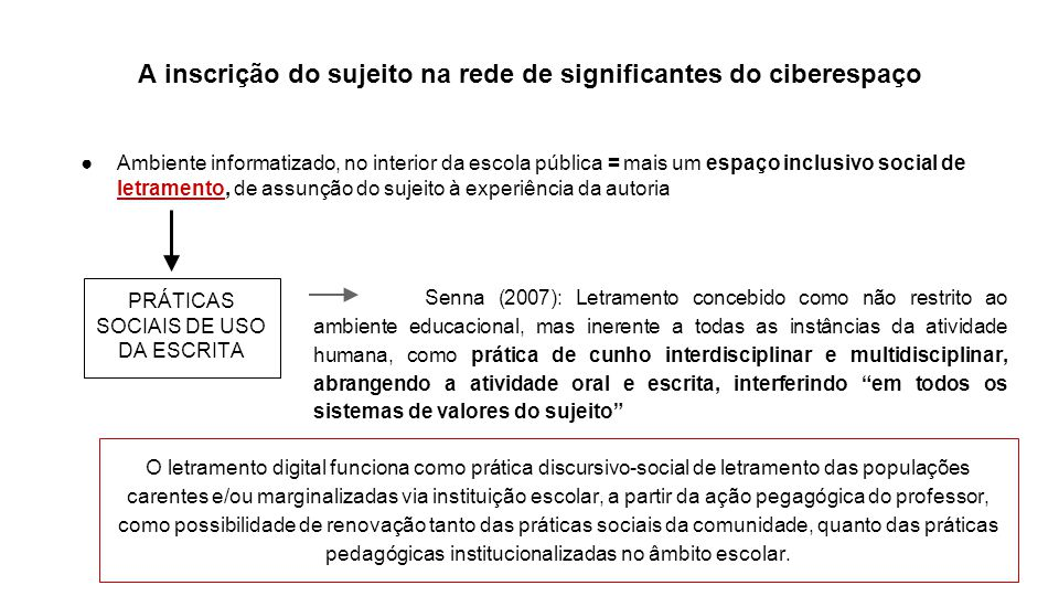 A inscrição do sujeito na rede de significantes do ciberespaço