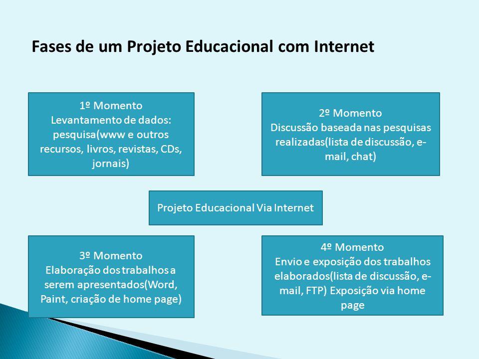 Projeto Educacional Via Internet