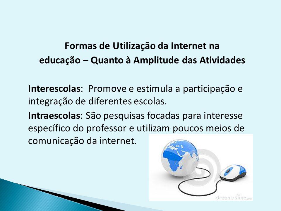 Formas de Utilização da Internet na