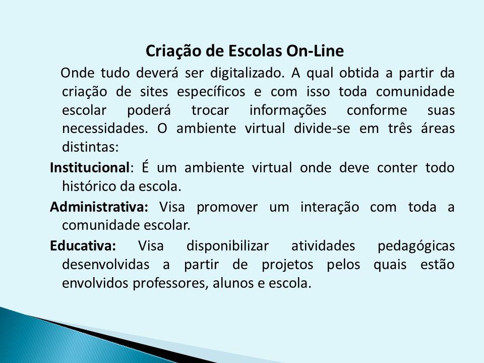 Criação de Escolas On-Line
