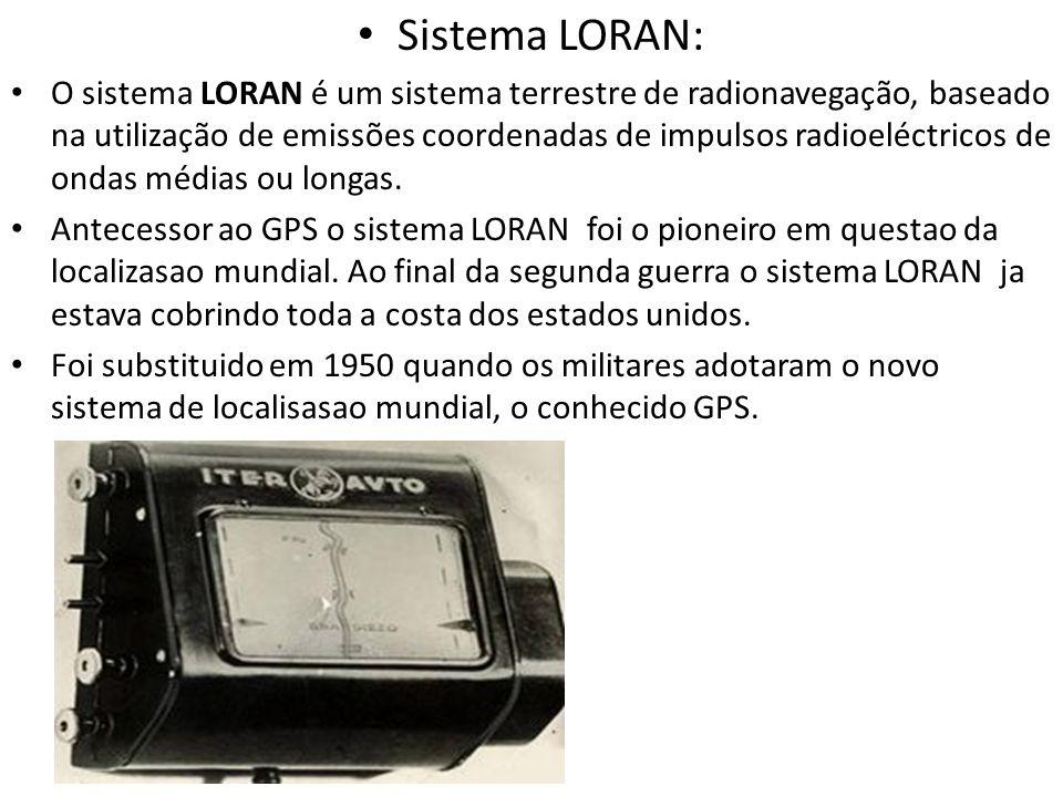 Sistema LORAN: