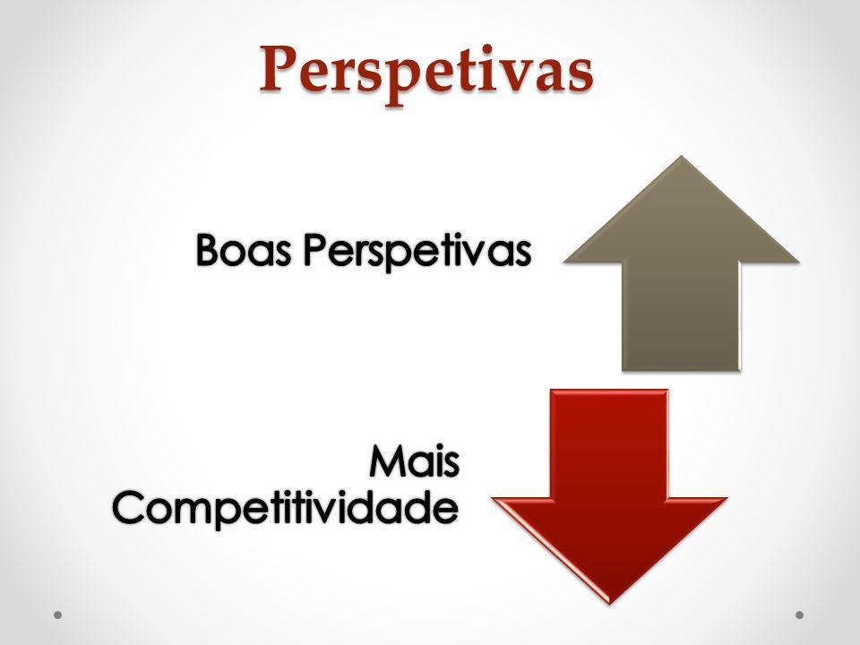 Perspetivas Boas Perspetivas Mais Competitividade