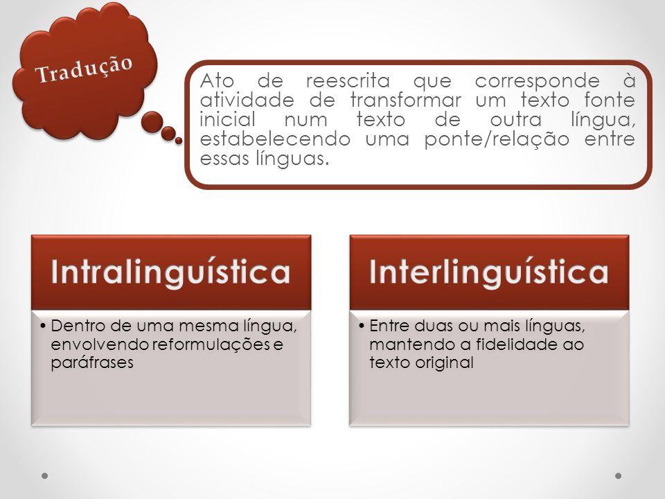 Intralinguística Interlinguística