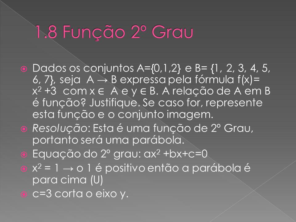 1.8 Função 2º Grau