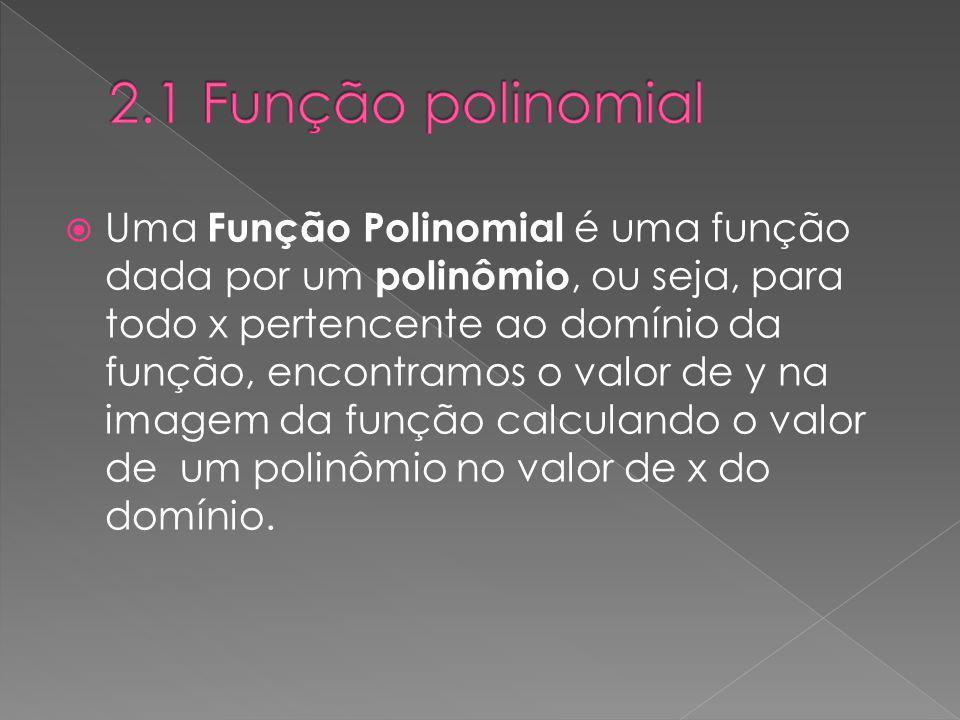 2.1 Função polinomial