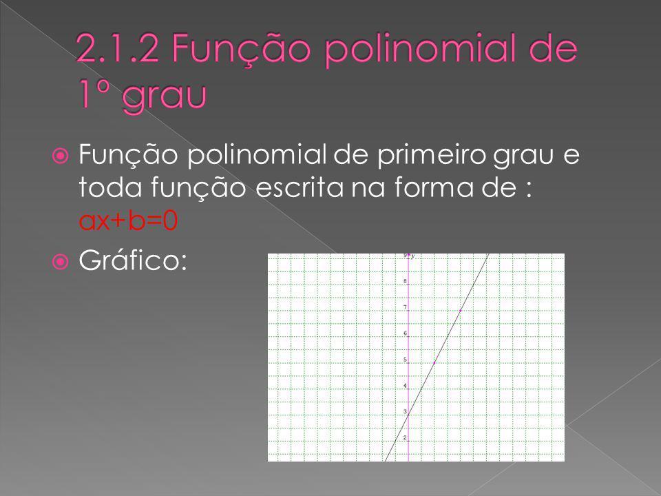 2.1.2 Função polinomial de 1º grau