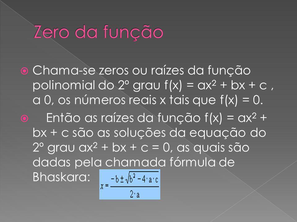 Zero da função Chama-se zeros ou raízes da função polinomial do 2º grau f(x) = ax2 + bx + c , a 0, os números reais x tais que f(x) = 0.