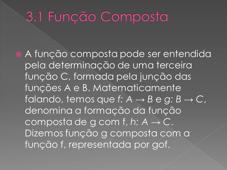 3.1 Função Composta