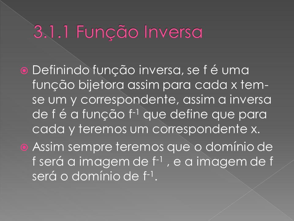 3.1.1 Função Inversa