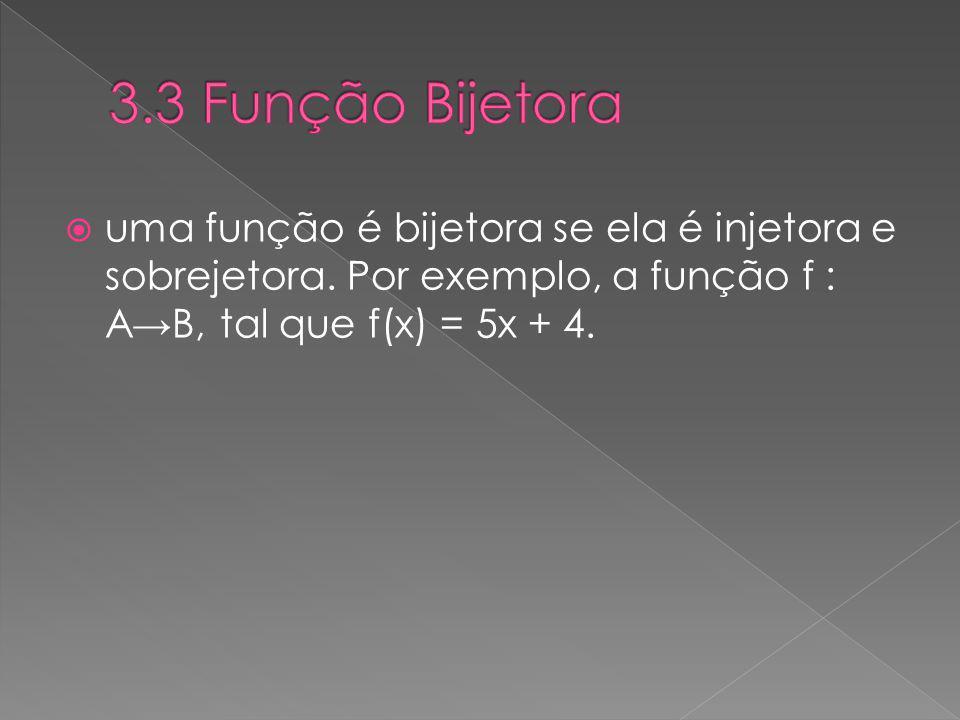 3.3 Função Bijetora uma função é bijetora se ela é injetora e sobrejetora.