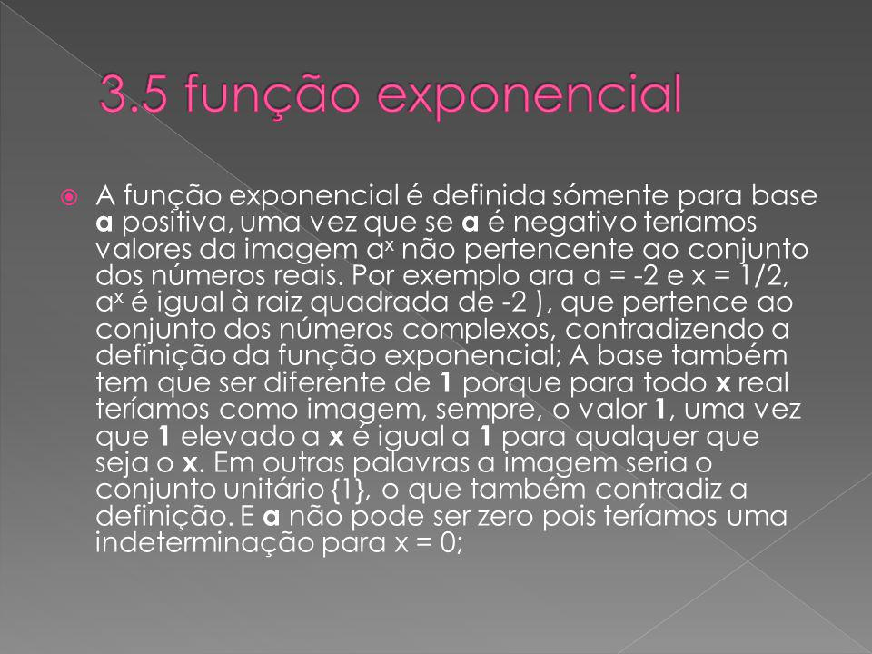 3.5 função exponencial