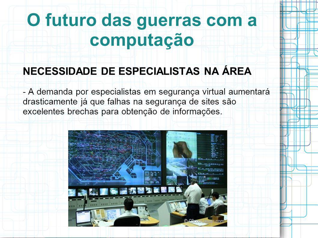 O futuro das guerras com a computação