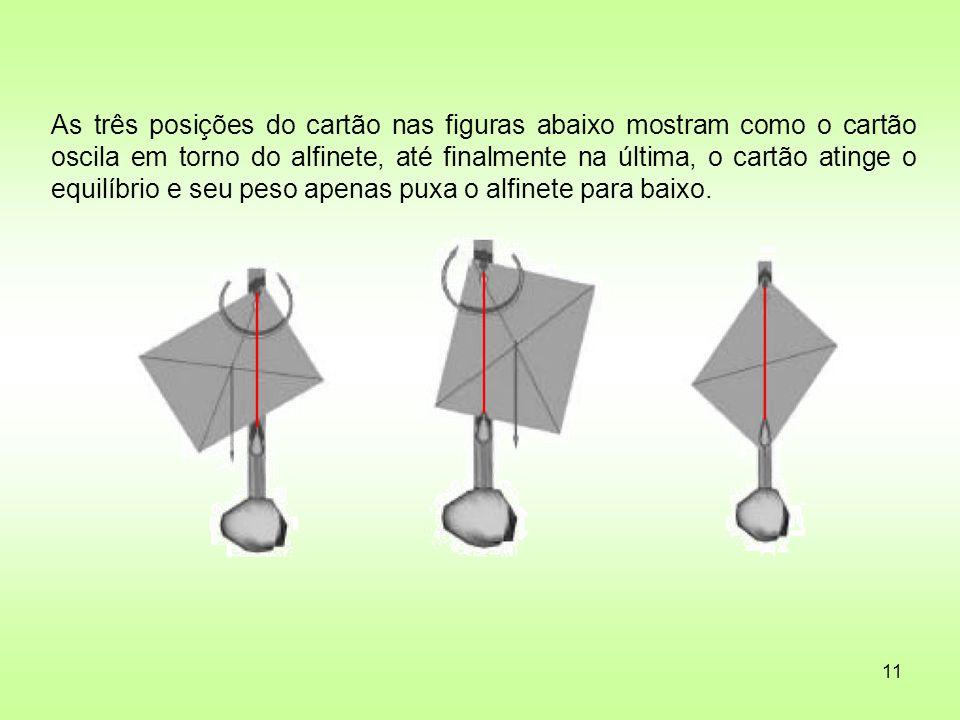 As três posições do cartão nas figuras abaixo mostram como o cartão oscila em torno do alfinete, até finalmente na última, o cartão atinge o equilíbrio e seu peso apenas puxa o alfinete para baixo.