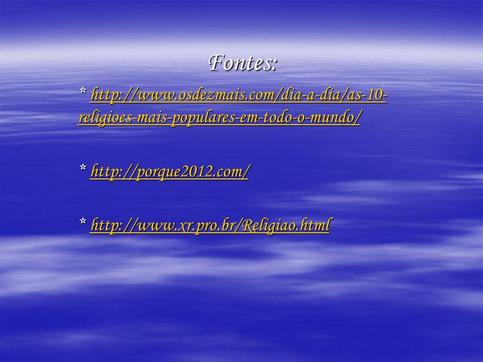 Fontes: * http://www.osdezmais.com/dia-a-dia/as-10-religioes-mais-populares-em-todo-o-mundo/ * http://porque2012.com/