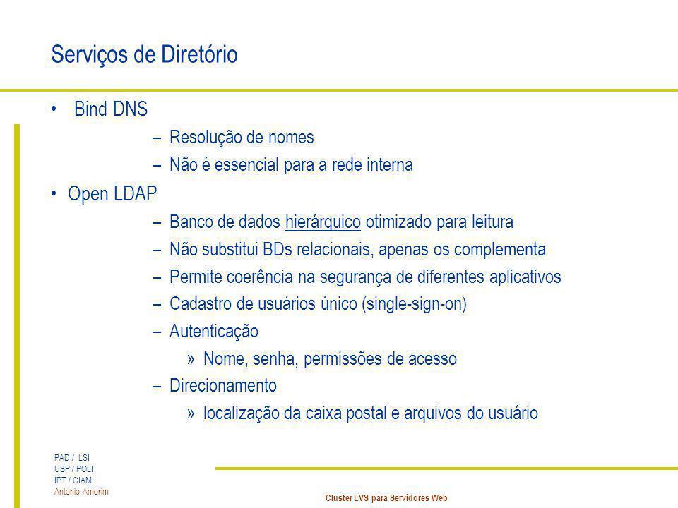 Serviços de Diretório Bind DNS Open LDAP Resolução de nomes