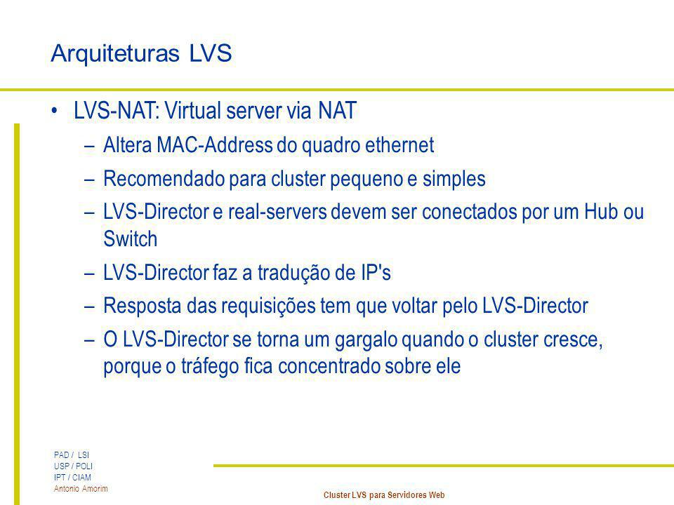 LVS-NAT: Virtual server via NAT
