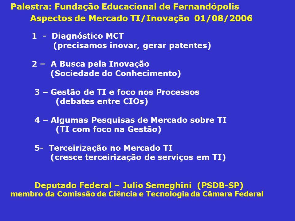 Palestra: Fundação Educacional de Fernandópolis Aspectos de Mercado TI/Inovação 01/08/2006