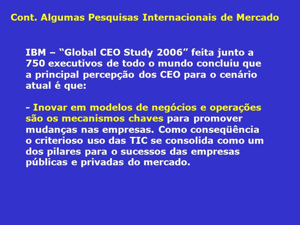 Cont. Algumas Pesquisas Internacionais de Mercado