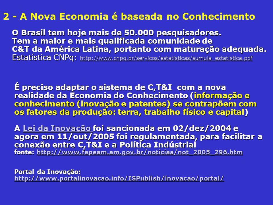 2 - A Nova Economia é baseada no Conhecimento