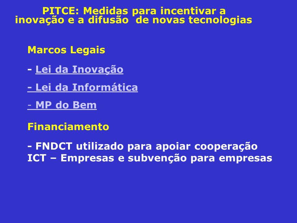 PITCE: Medidas para incentivar a inovação e a difusão de novas tecnologias