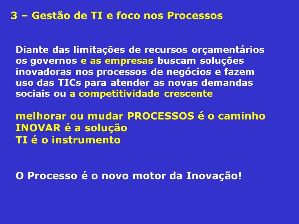 3 – Gestão de TI e foco nos Processos
