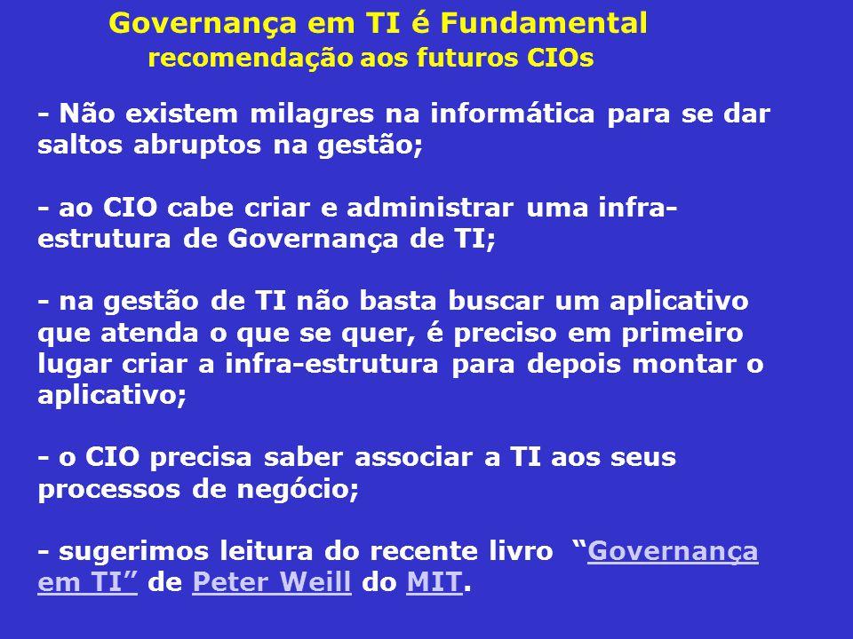 Governança em TI é Fundamental recomendação aos futuros CIOs
