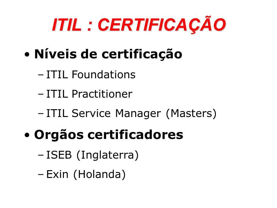 ITIL : CERTIFICAÇÃO Níveis de certificação Orgãos certificadores