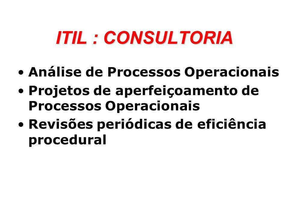 ITIL : CONSULTORIA Análise de Processos Operacionais