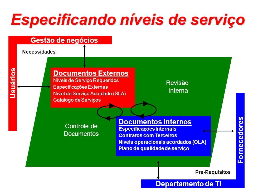 Especificando níveis de serviço