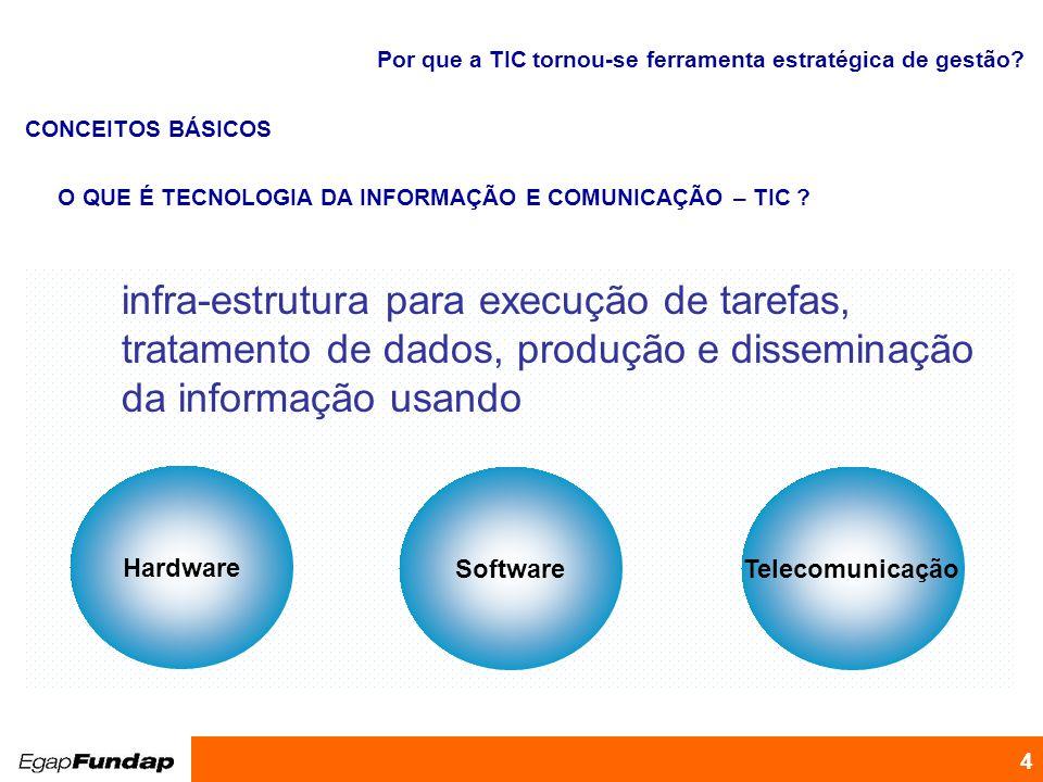O QUE É TECNOLOGIA DA INFORMAÇÃO E COMUNICAÇÃO – TIC