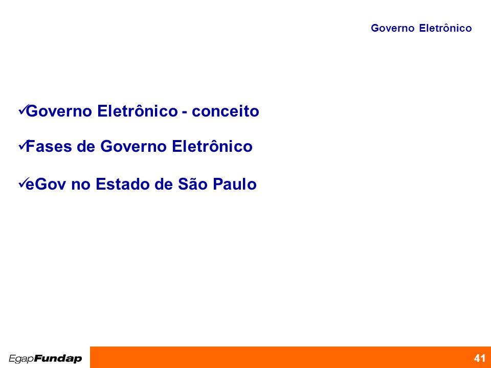 Governo Eletrônico - conceito Fases de Governo Eletrônico
