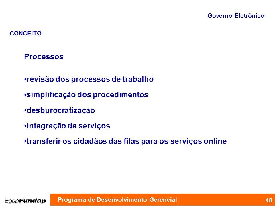 revisão dos processos de trabalho simplificação dos procedimentos