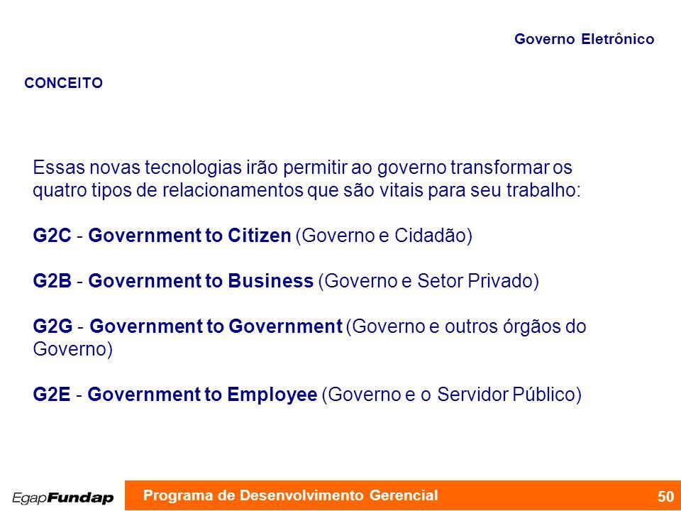G2C - Government to Citizen (Governo e Cidadão)
