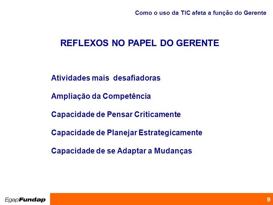 REFLEXOS NO PAPEL DO GERENTE