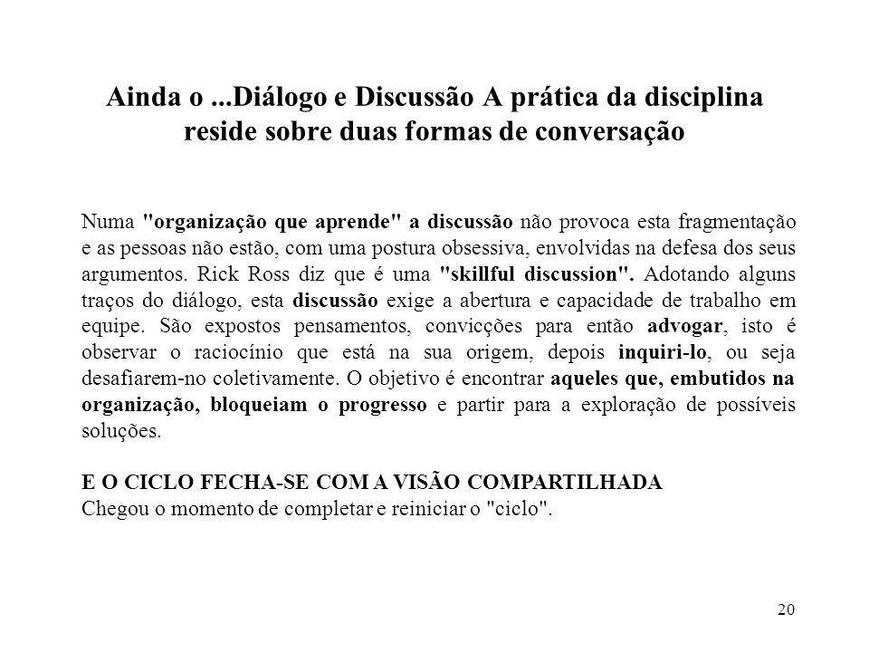 Ainda o ...Diálogo e Discussão A prática da disciplina reside sobre duas formas de conversação