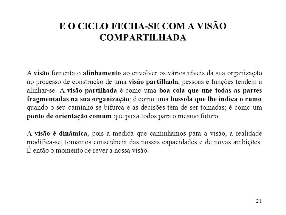 E O CICLO FECHA-SE COM A VISÃO COMPARTILHADA