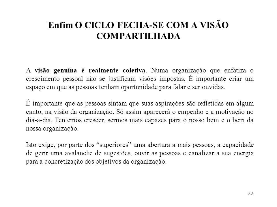 Enfim O CICLO FECHA-SE COM A VISÃO COMPARTILHADA