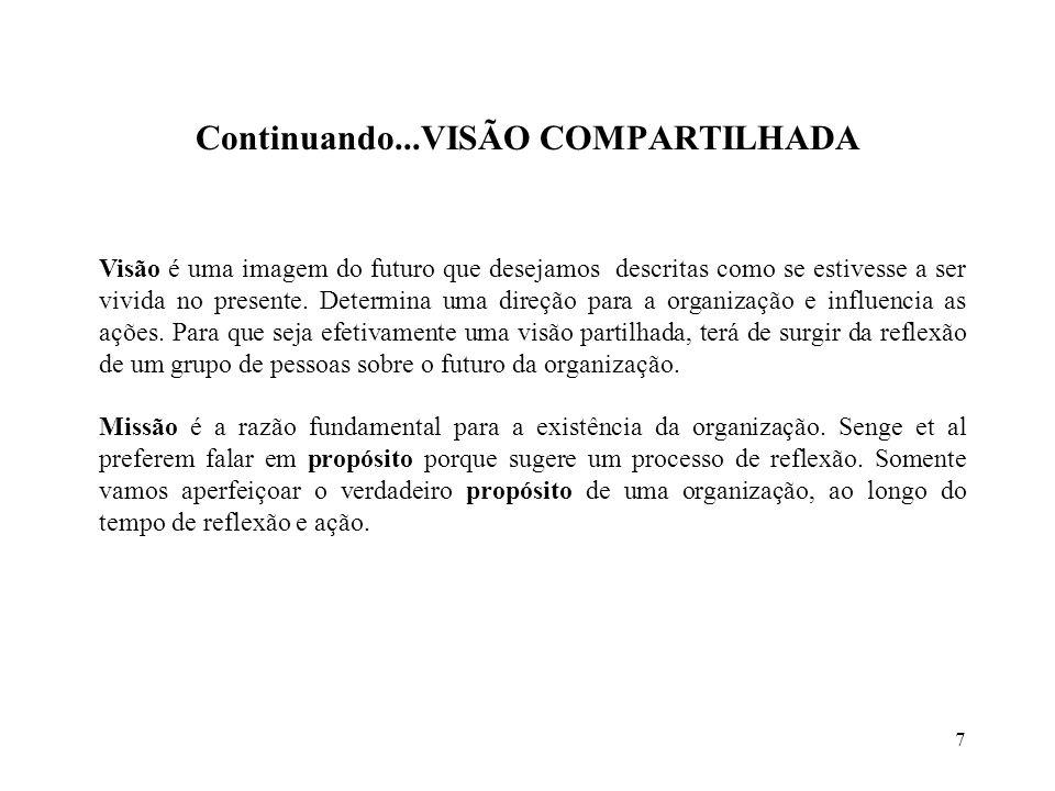 Continuando...VISÃO COMPARTILHADA