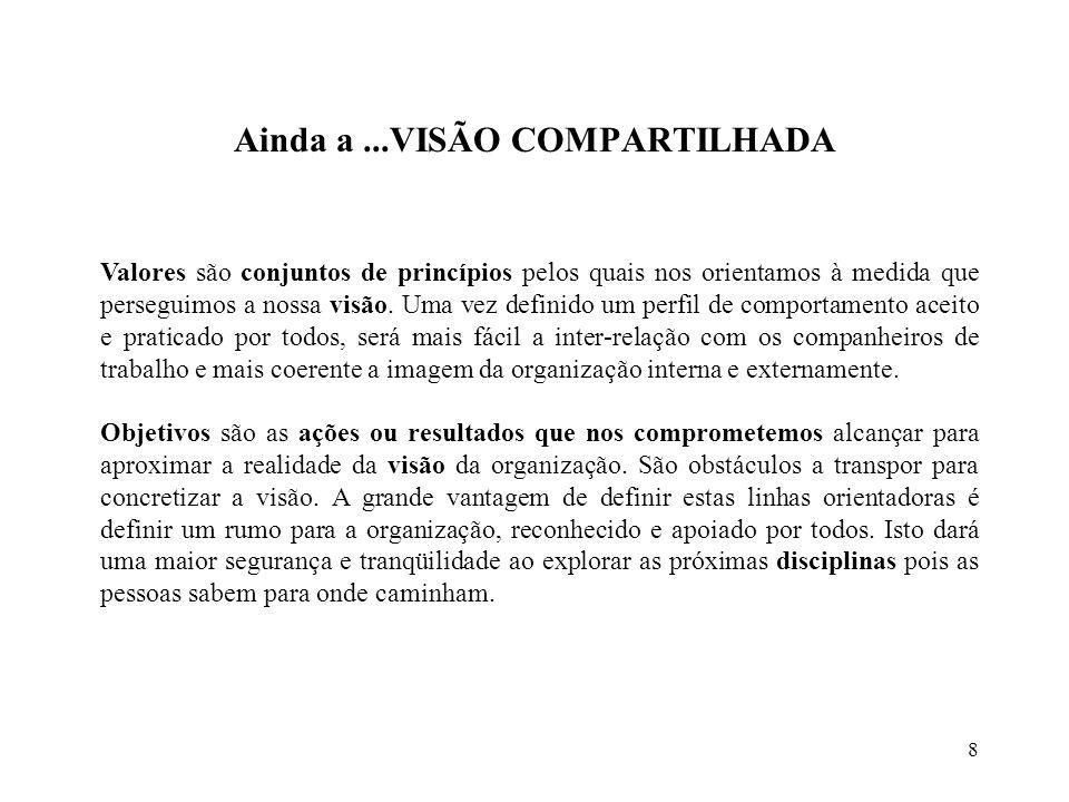 Ainda a ...VISÃO COMPARTILHADA