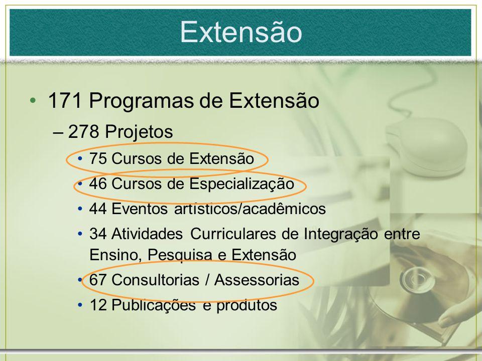 Extensão 171 Programas de Extensão 278 Projetos 75 Cursos de Extensão